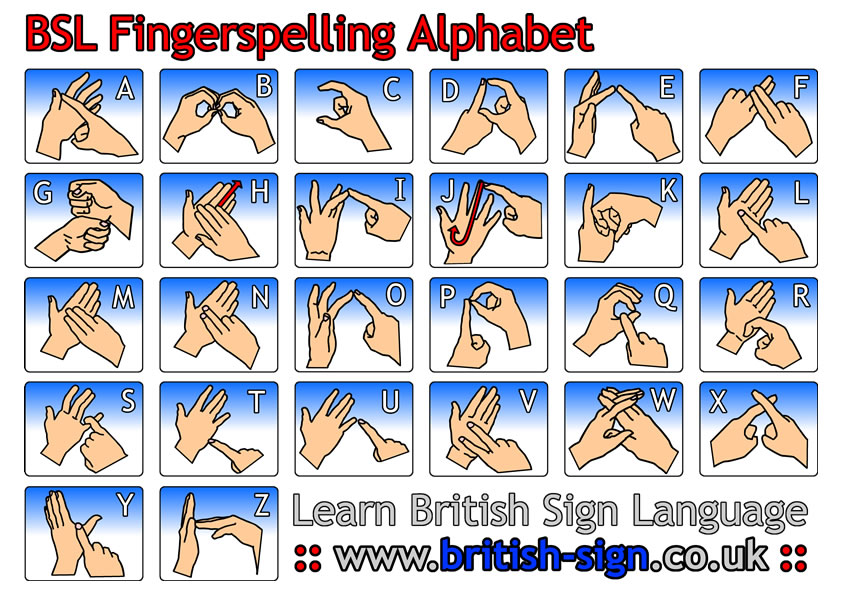 Sign Language different kinds of college subjects to get a degree in