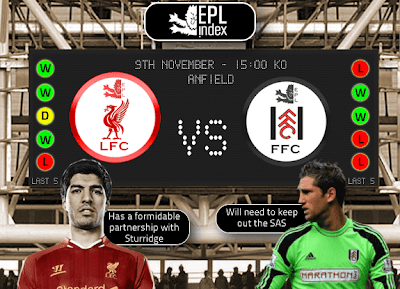 Liverpool FC Vs Fulham Preview Perlawanan Dan Link Live Streaming
