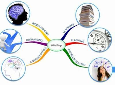 Marthin Ch Metode Belajar Mind Mapping