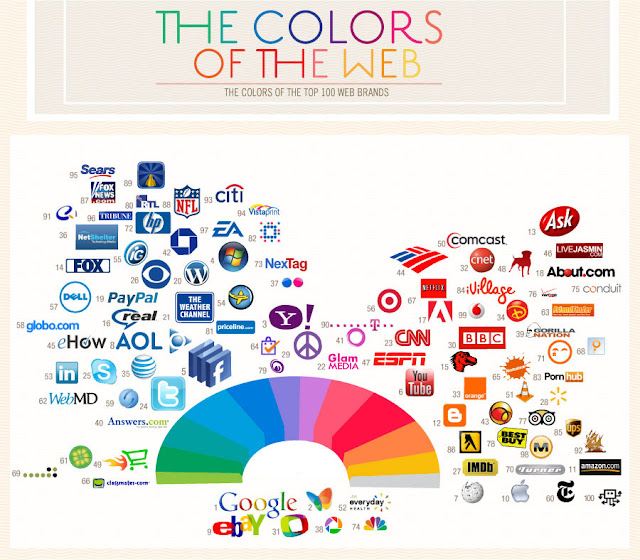 The Most Powerful Colors in the World
