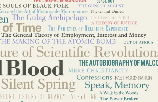 http://www.informationisbeautiful.net/visualizations/non-fiction-books-everyone-should-read-interactive/