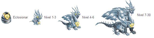 imagen del crecimiento del dragon metal puro