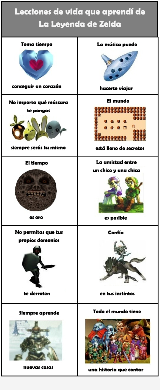 Lecciones de vida que aprendo de The Legend of Zelda