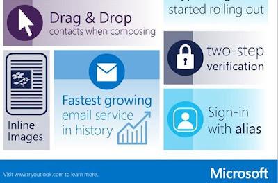 Outlook correo microsoft