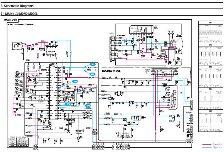K51A Diagrama CT25D4WZ 29D4WZ 30D6PZ 225BZ CT5665BZ   Reparaci  n T  cnica