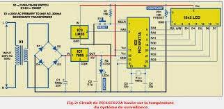 TD Électronique de Base smp s4
