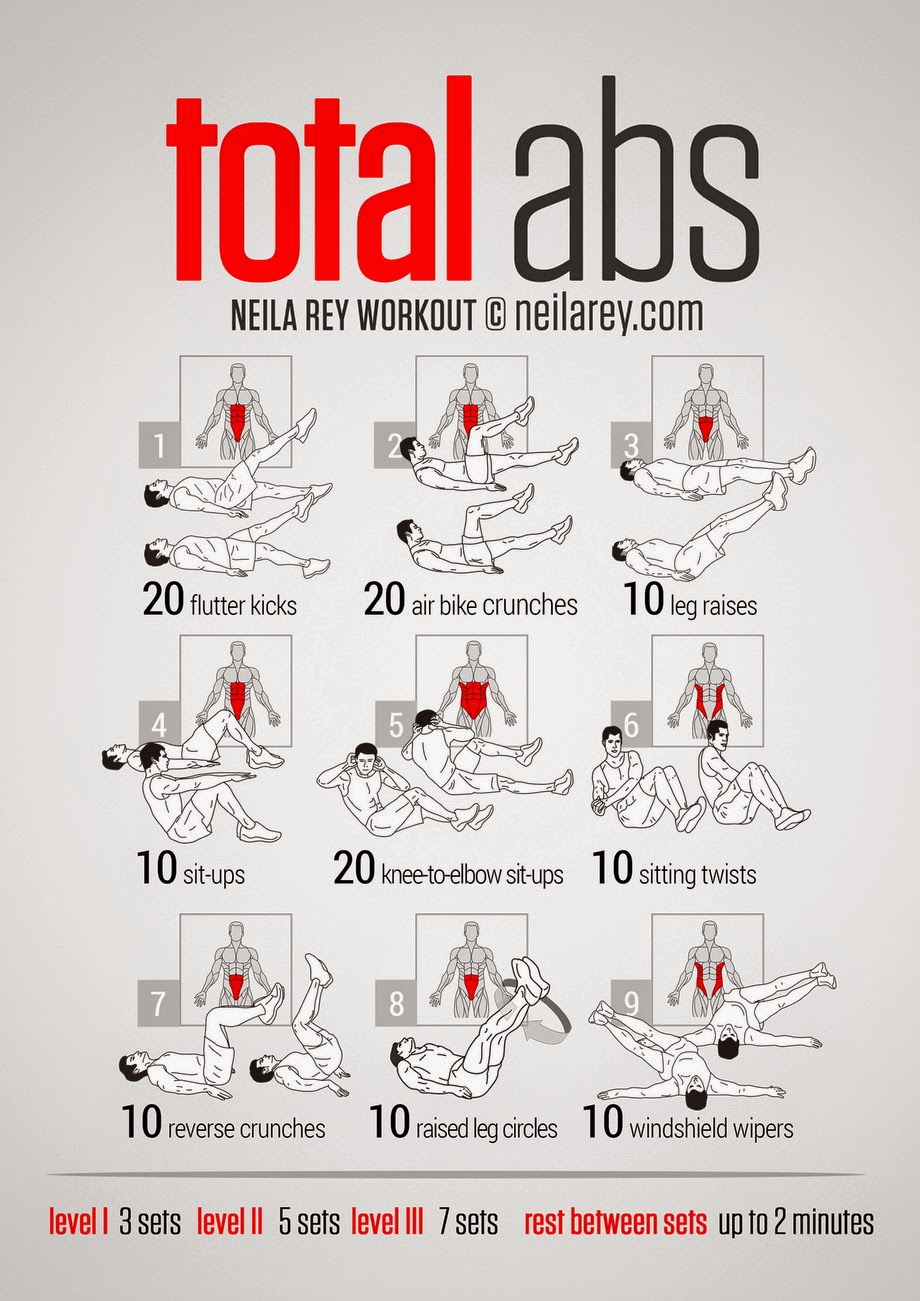 Total Abs Workout True Fitness Tips