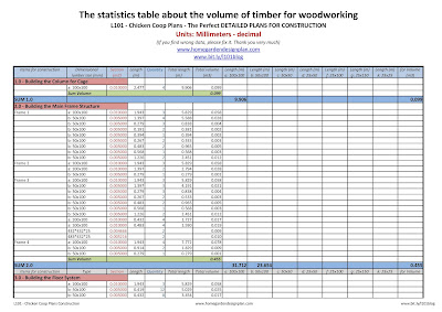 Construction material construction material list template for Building materials checklist