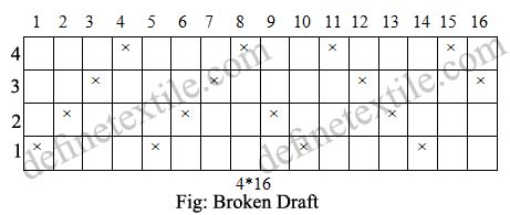 Broken-Draft