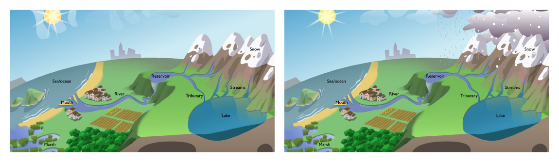 Kid Approved Geography and Science apps for young and older children