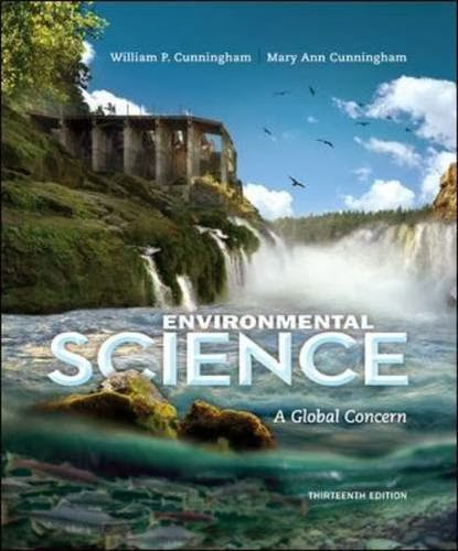 Environmental Science most difficult college major