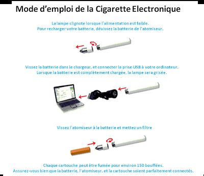Mode d'emploi de la Cigarette Electronique