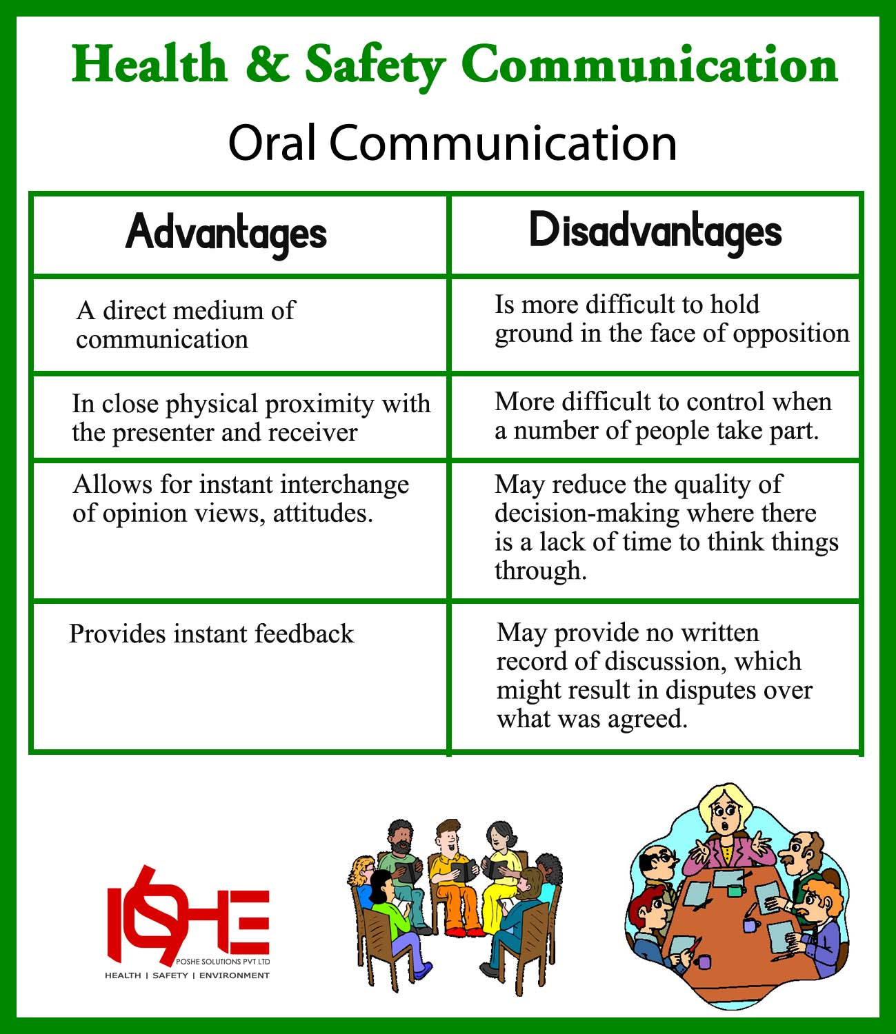 some challenges of effective communication essay Conflict, some of which include topics such as money, children, and  in order to  overcome this communication challenge, we need to be aware.