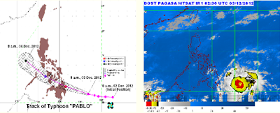 Track of Typhoon Pablo