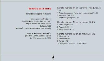 Mozart - Col. El País 250 Aniversario-(2006)-9-Sonatas para piano-contenido