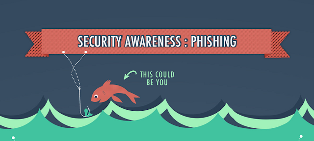 security awareness  how to avoid becoming a phishing victim  infographic