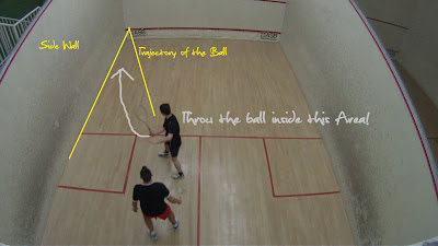 The triangle is defined by the side wall and the opponent's  ball trajectory