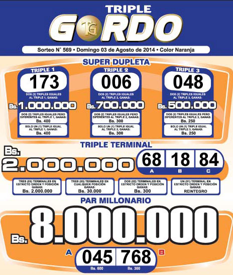 Triple Gordo Sorteo 569
