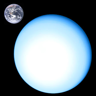 Earth compared to Uranus
