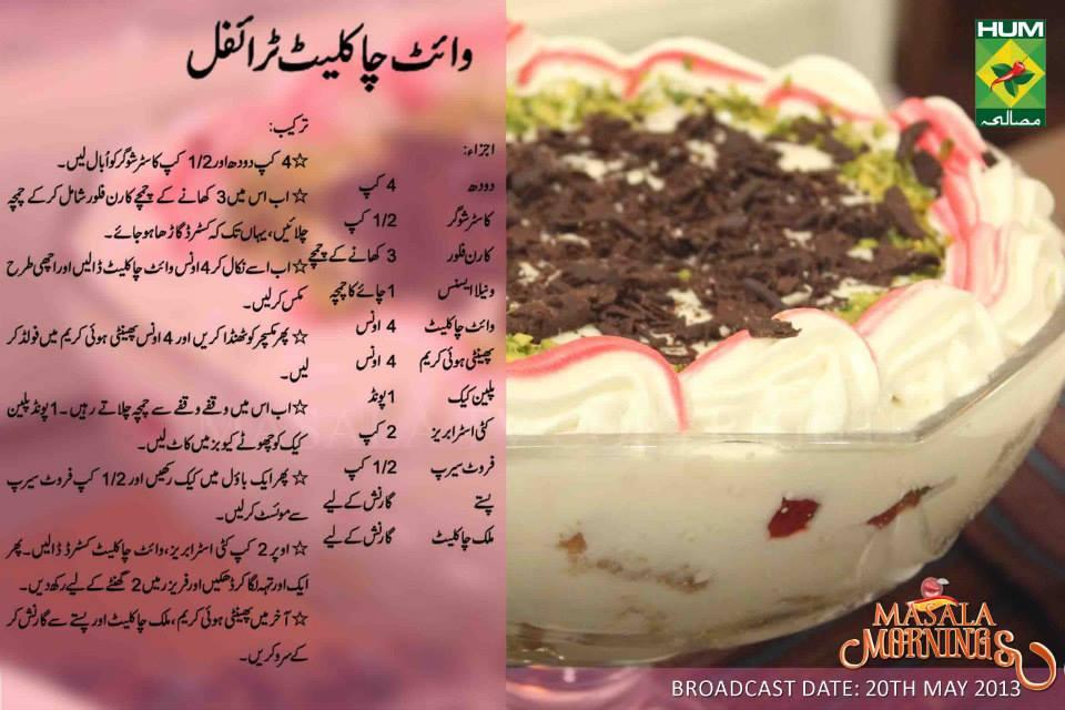 Fruit Cake Recipe In Urdu In Microwave