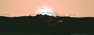 Zachód słońca za Tatrami widok z Magdalenki