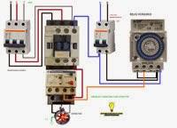 Arranque maniobra para extractor trifasico contactor rele termico reloj horario