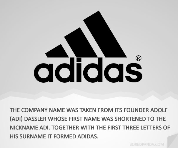 how famous companies got their names, pictures, facts, origin of famous company names, name origin explanation