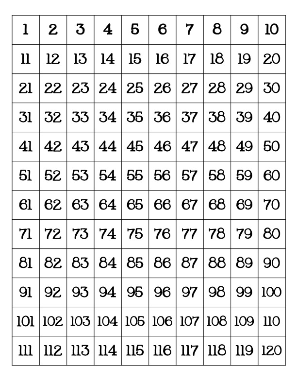 "Search Results for ""Blank 120 Number Chart"" – Calendar 2015"