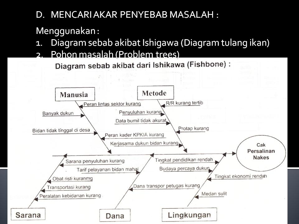 Elearning managemen kesehatan masyarakat elearning perencanaan diposting oleh achmad farich di 0026 ccuart Choice Image