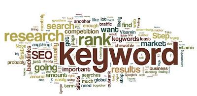 belajar keyword