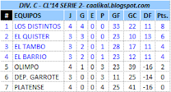 Divisional C - Serie B