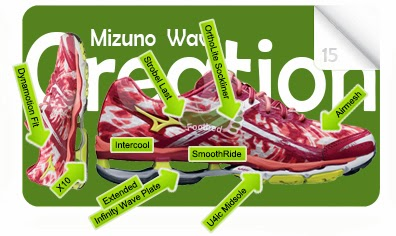 MizunoWavecreation15.S.W