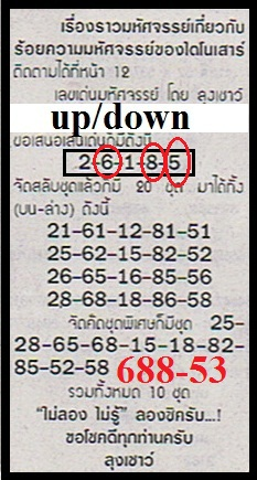 Thailand Lottery Best HTF & Total 16 April 2013