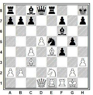 Posición de la partida de ajedrez Littletown - Grass (Whitehaven, 1995)