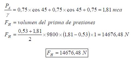 Ejercicio resuelto de estatica de fluidos fuerza hidrostatica formula 4 problema 5