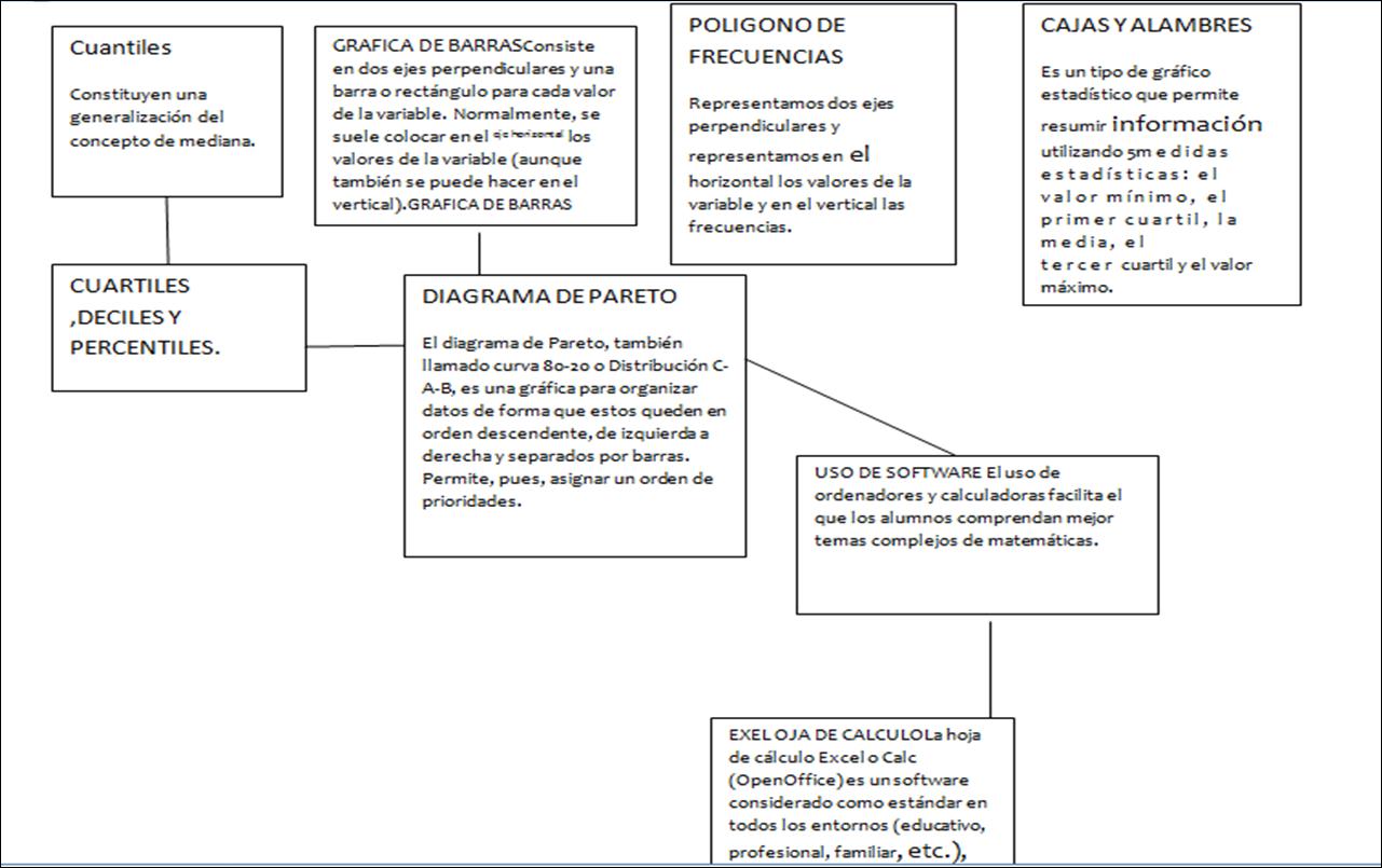 Probabilidad Y Estadistica ITR