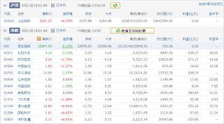 中国株コバンザメ投資ウォッチ銘柄watch20130911