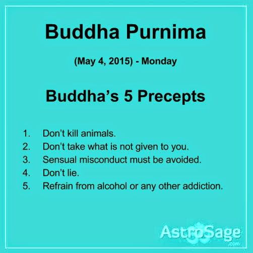 Discover the 5 tips to get success on Buddha Purnima