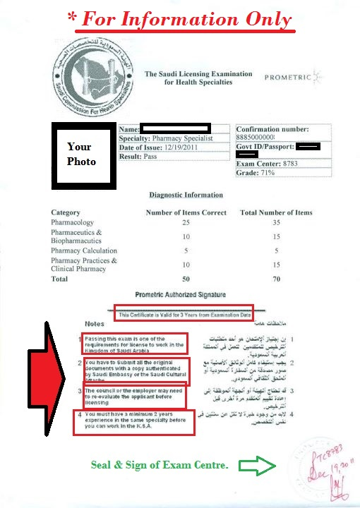 All About Pharmacy In Saudi Arabia Prometric Result Card