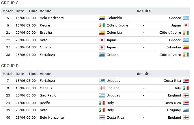 Jadual Perlawanan Piala Dunia FIFA 2014 Waktu Malaysia