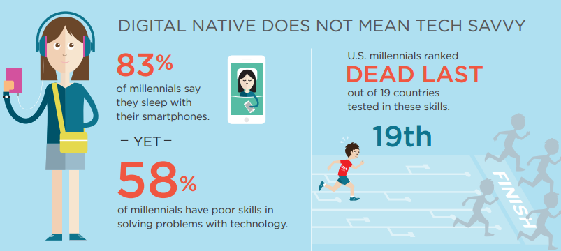 digital native vs digital immigrants
