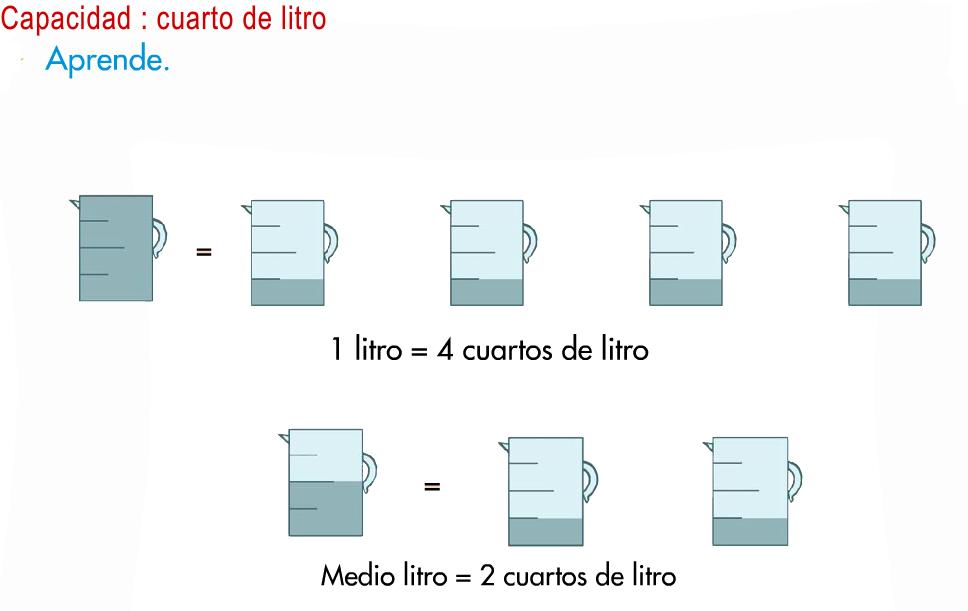 http://primerodecarlos.com/SEGUNDO_PRIMARIA/diciembre/Unidad5/actividades/MATES/cuarto_litro.swf
