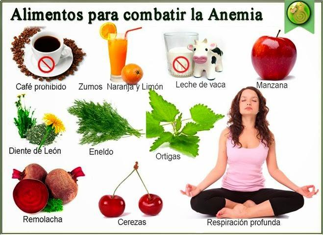 Tener anemia