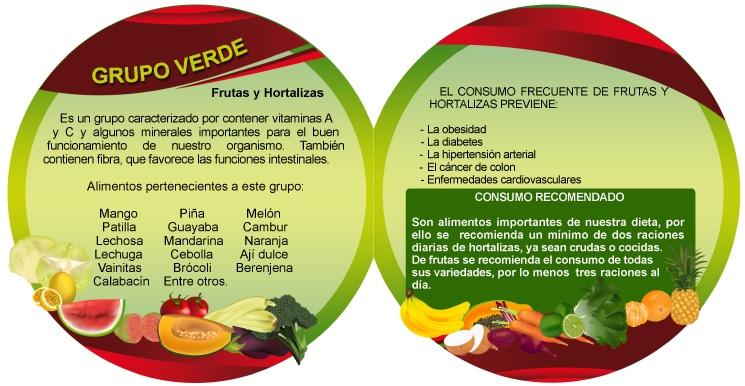 Trompo alimenticio (Nutrición para la vida)