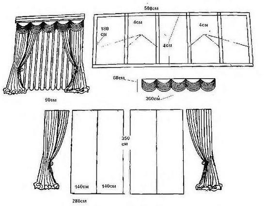 Шторы для спальни выкройки своими руками