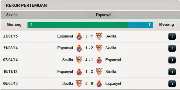 Head to Head Sevilla Vs Espanyol