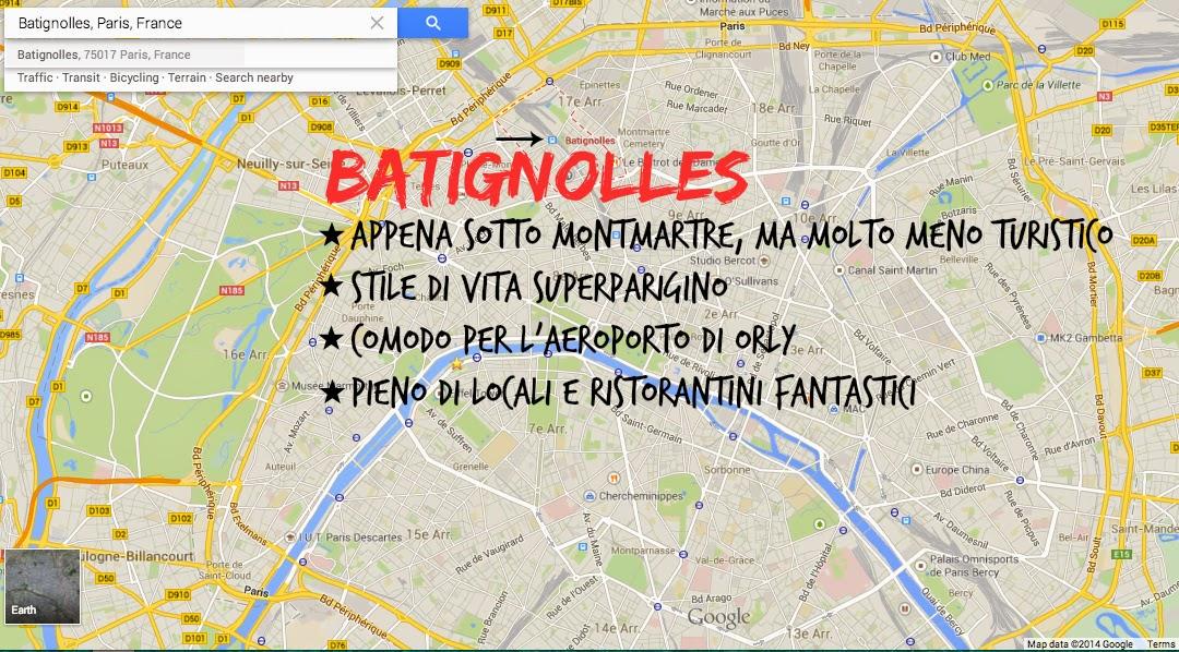 Batignolles - Parigi