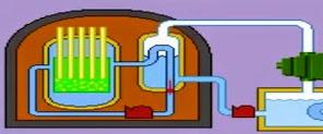 Како ради нуклеарни реактор