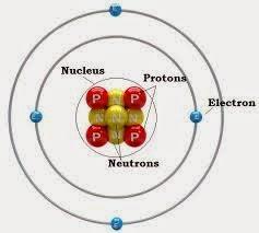 neutral, neutral atom,