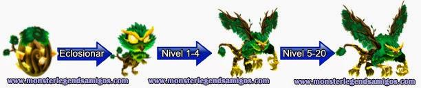 imagen del crecimiento del monstruo griffex